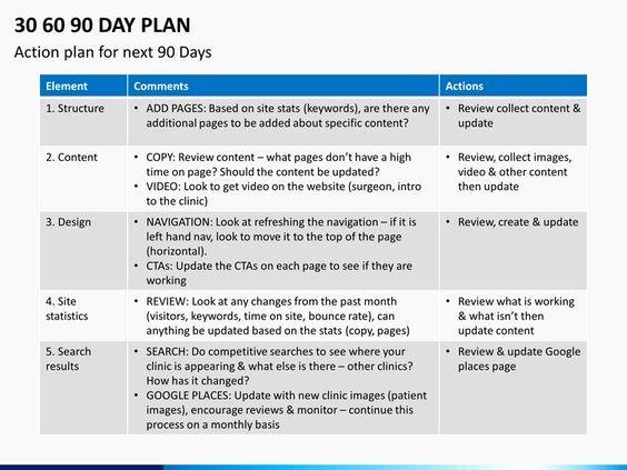 """100 Day Plan Example Elegant Résultat De Recherche D Images Pour """"30 60 90 Days Plan"""