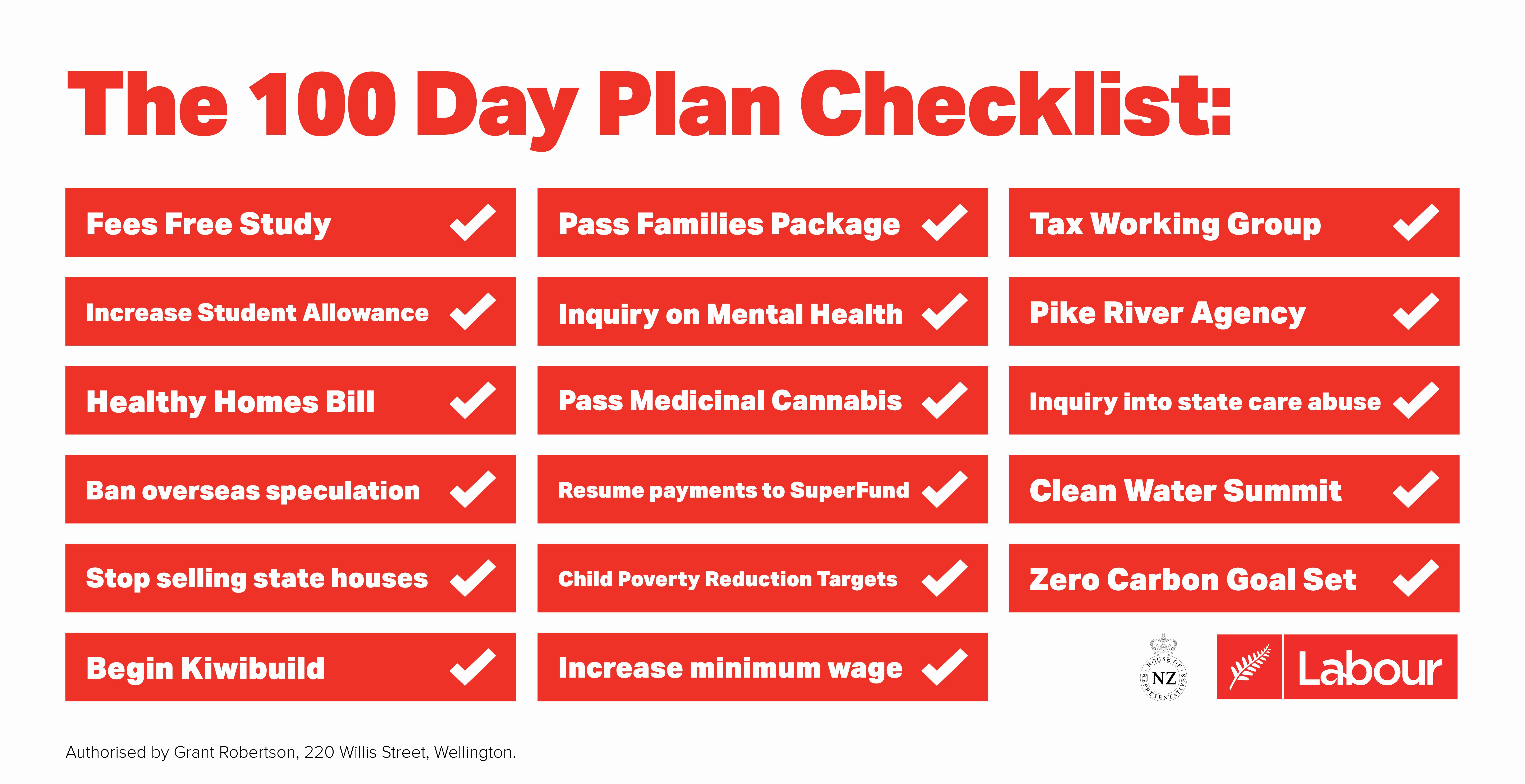 100 Day Plan Example Lovely Labour's First 100 Days – Boots theory