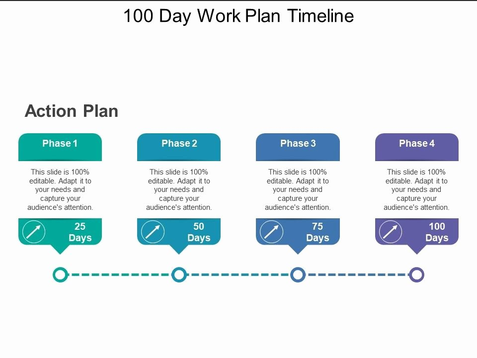 100 Day Plan New Job Best Of 100 Day Work Plan Timeline