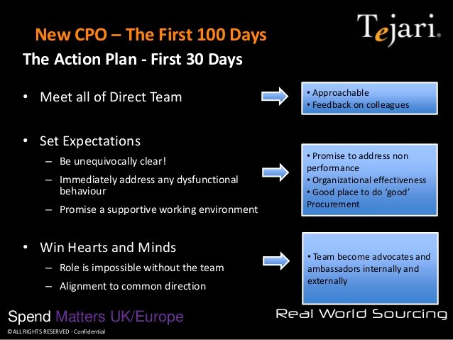 100 Day Plan New Job Lovely New Cpo the First 100 Days
