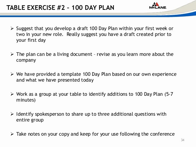 100 Day Plan New Job Lovely [p3] Creating A Pliance Program From Scratch Scce