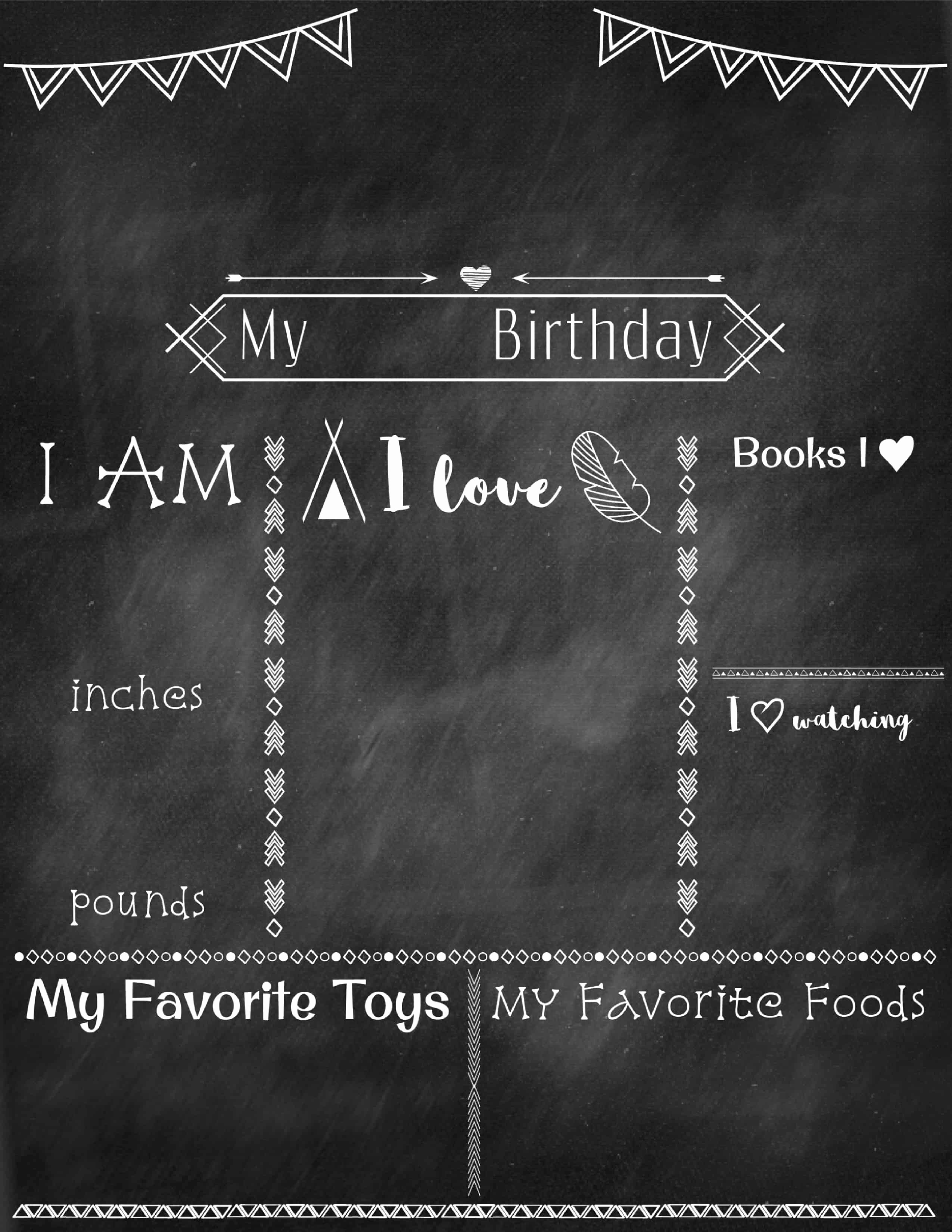 1st Birthday Chalkboard Sign Template Awesome Birthday Poster Template Free with Step by Step Tutorial