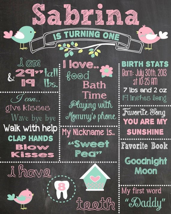 1st Birthday Chalkboard Sign Template Elegant First Birthday Chalkboard Printable Poster Bird theme Baby