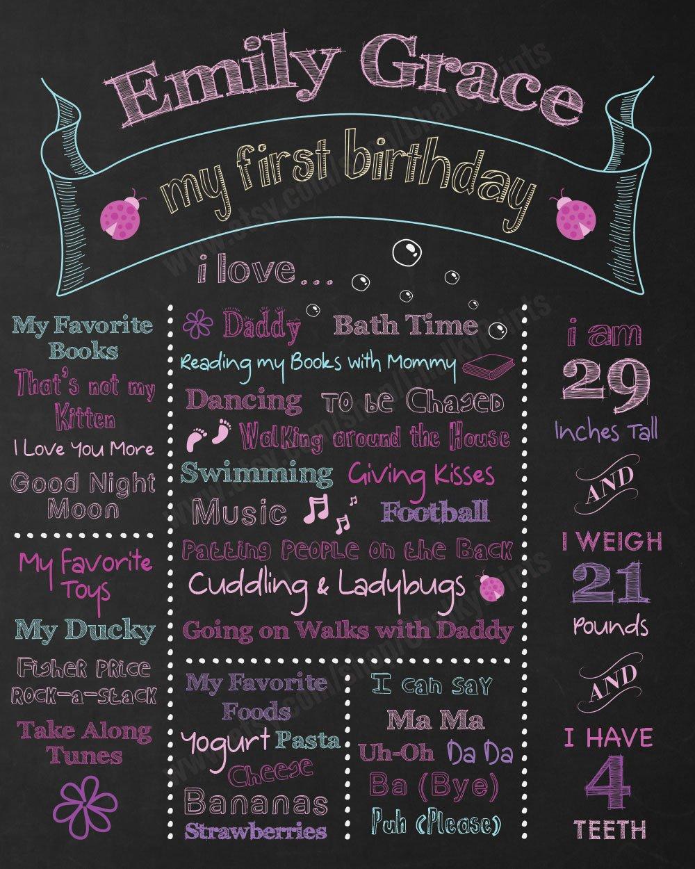 1st Birthday Chalkboard Sign Template Elegant First Birthday Chalkboard Sign Personalized & Printable