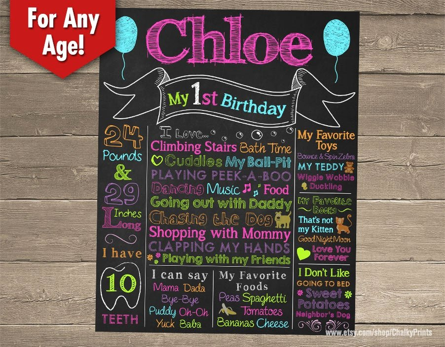 1st Birthday Chalkboard Sign Template Elegant First Birthday Chalkboard Sign Printable Birthday Chalkboard