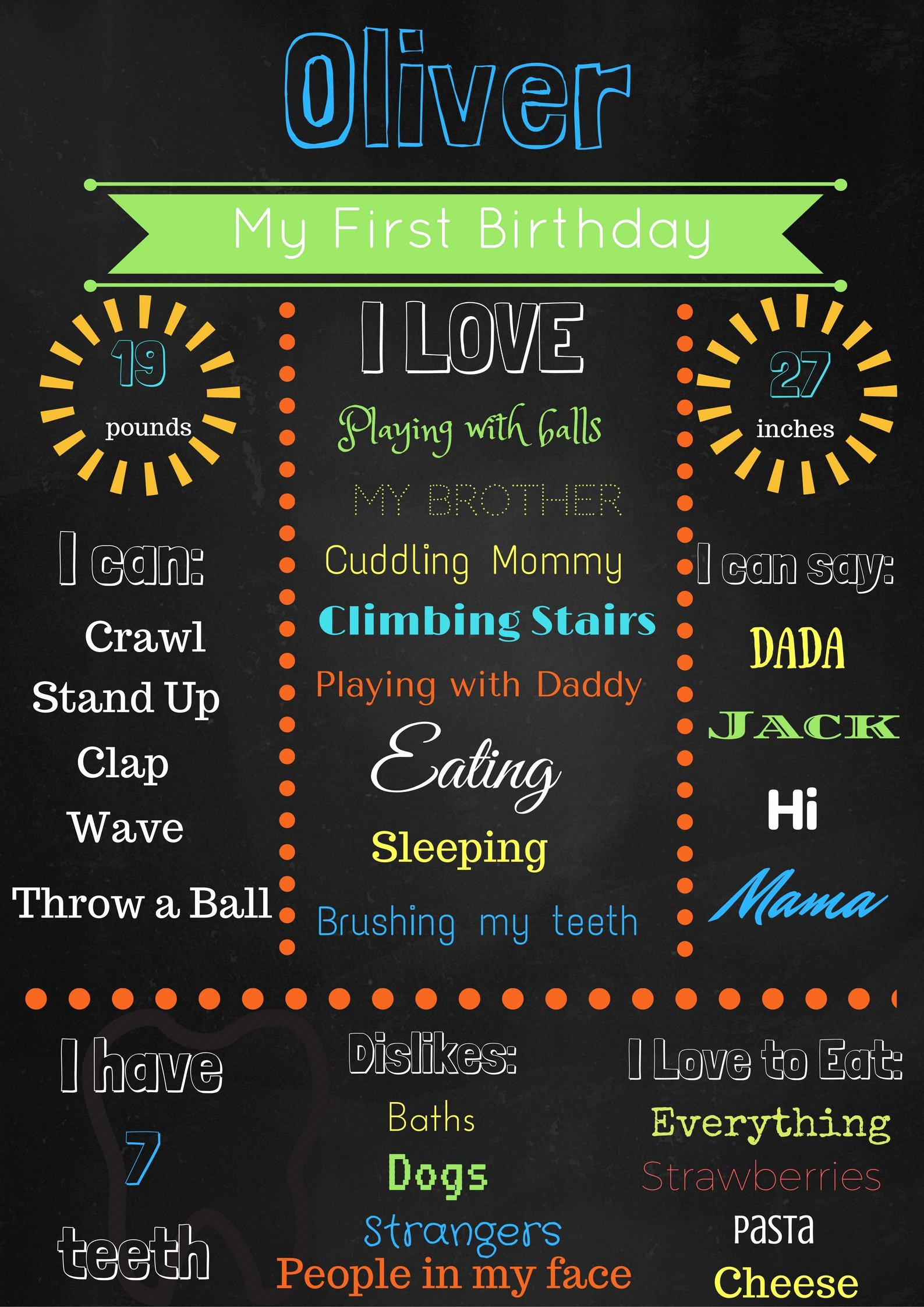 1st Birthday Chalkboard Template Awesome Free Editable and Printable Chalkboard Birthday Poster