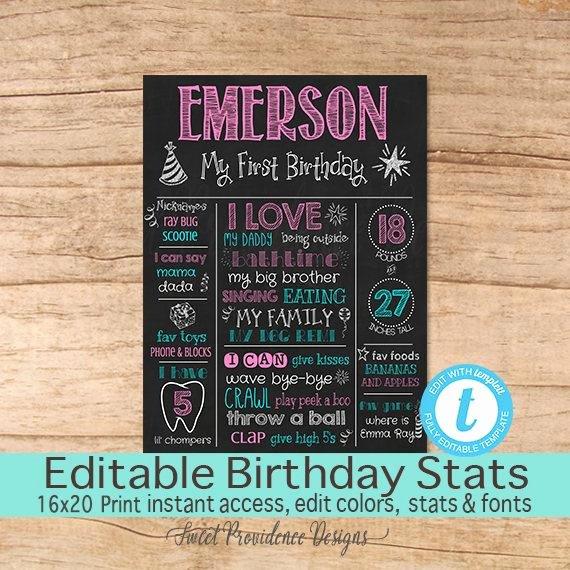 1st Birthday Chalkboard Template Beautiful First Birthday Chalkboard Pink Aqua 1st Birthday Stats