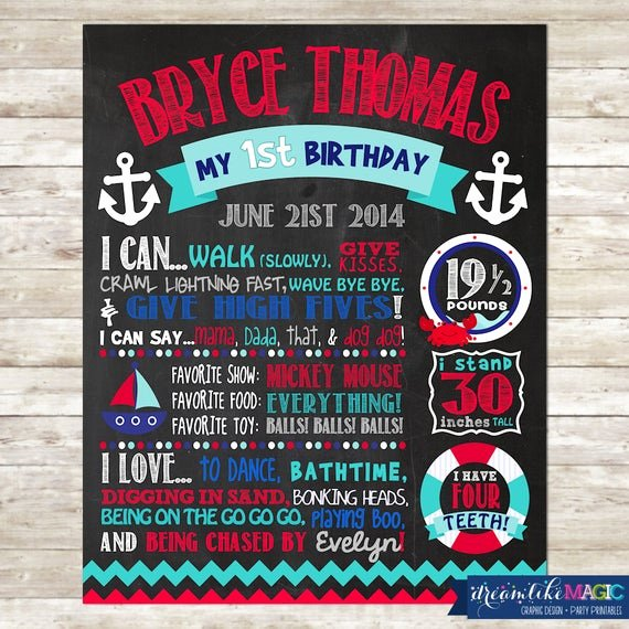 1st Birthday Chalkboard Template Beautiful Items Similar to 1st Birthday Chalkboard Digital File
