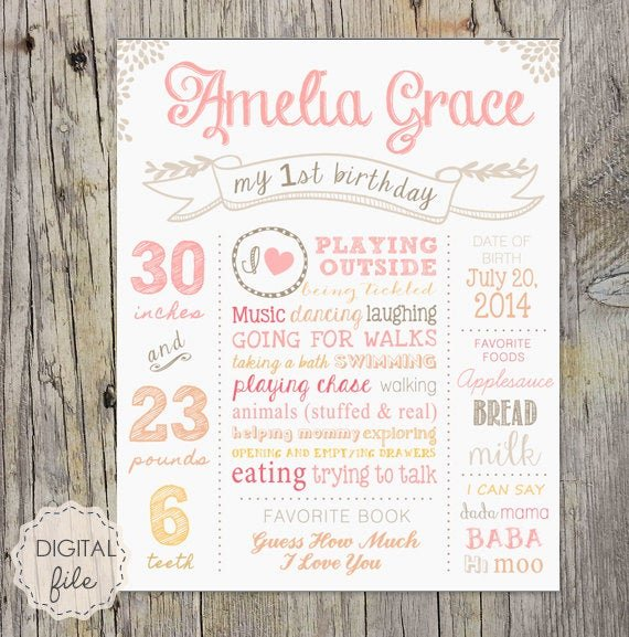 1st Birthday Chalkboard Template Fresh 1st Birthday Chalkboard Printable Poster White Pink soft