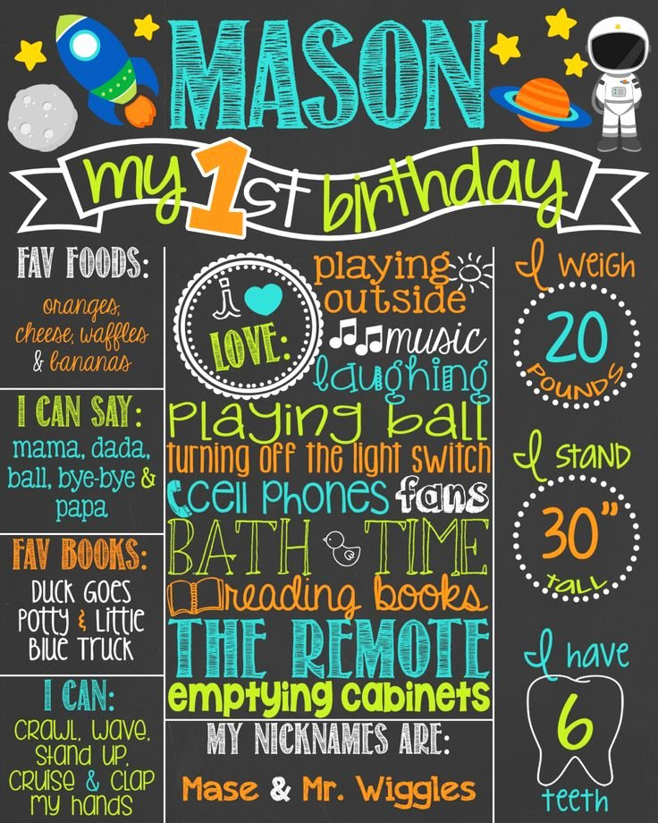 1st Birthday Chalkboard Template Fresh Space First Birthday Chalkboard