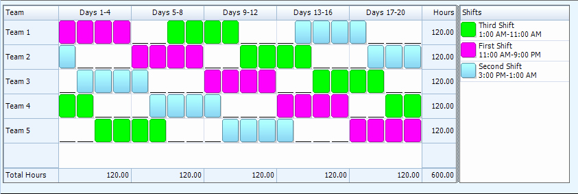 24 7 Schedule Template Inspirational 4 2 4 3 4 3 Ten Hour Rotating Shift Schedule