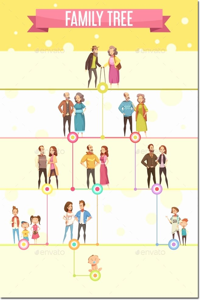 3 Generation Family Tree Beautiful 20 Family Tree Templates & Chart Layouts