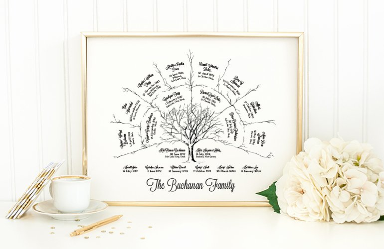 3 Generation Family Tree Best Of Personalized 3 Generation Ancestor Family Tree Fan Chart