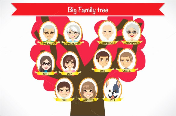 3 Generation Family Tree Fresh Three Generation Family Tree Template – 10 Free Word