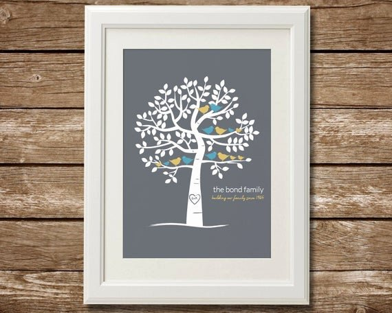 3 Generation Family Tree Luxury 3 Generation Family Tree Digital Download Custom Family