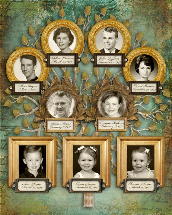 3 Generation Family Tree New Family Tree Custom Tree with 9 S by