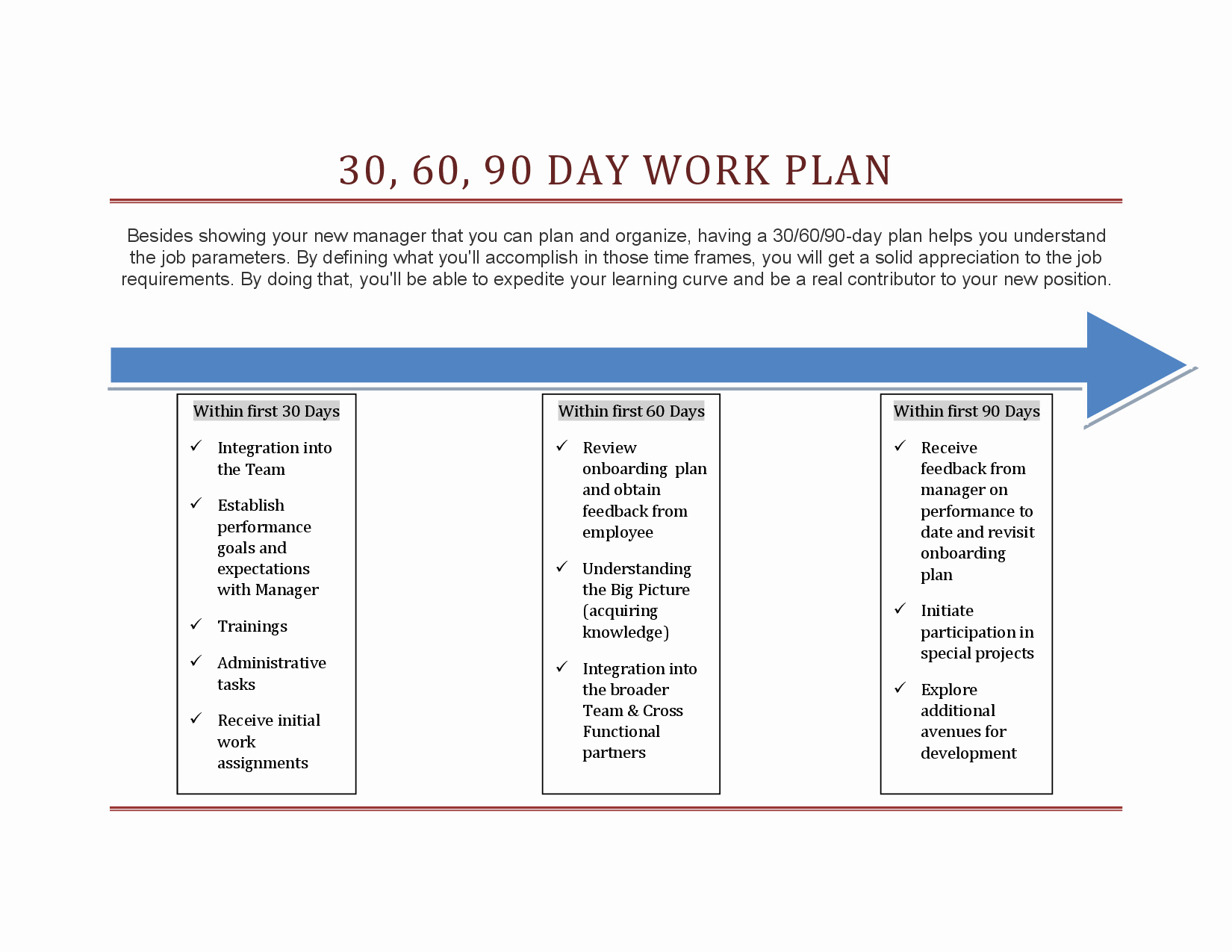 30 60 90 Action Plan Luxury 30 60 90 Days Plan New Job Marketing Google Search