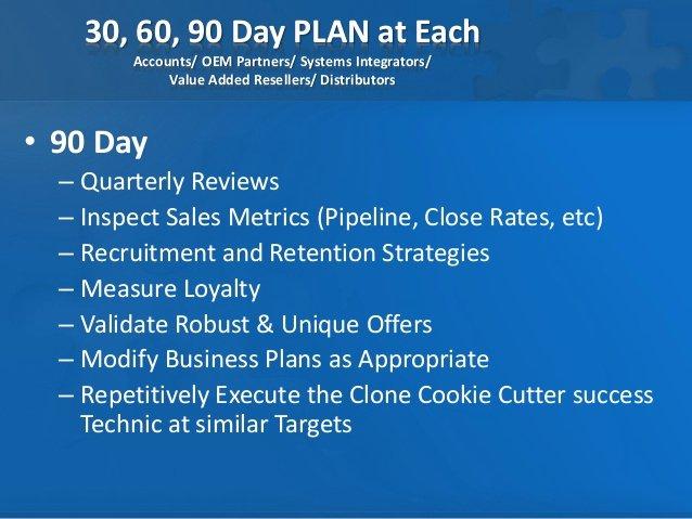 30 60 90 Business Plan Inspirational Google Apps Smittys Business Plan Ppt