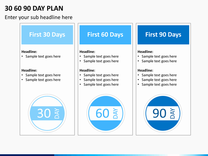 30 60 90 Business Plan Lovely 30 60 90 Day Action Plan Template Yahoo Image Search
