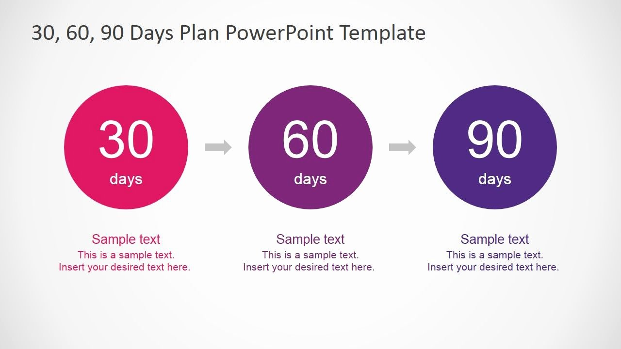 30 60 90 Plan Template Awesome 30 60 90 Days Plan Powerpoint Template Sales