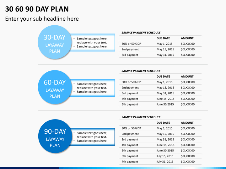 30 60 90 Plan Template Fresh 30 60 90 Day Plan Powerpoint Template