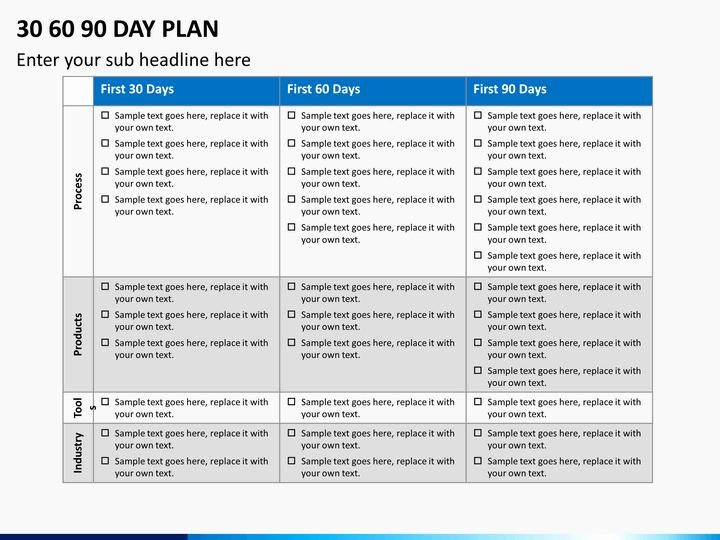 30 60 90 Plan Template Fresh 30 60 90 Day Sales Plan Template