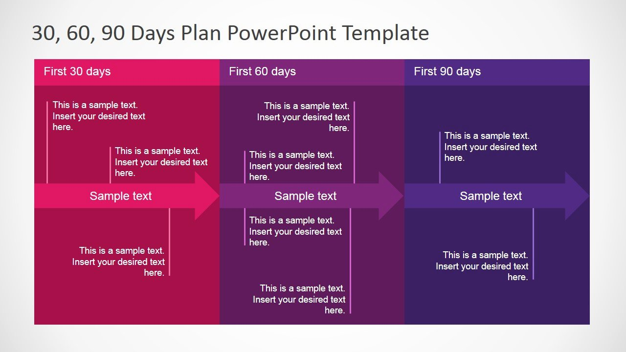 30 60 90 Plan Template Fresh 5 Best 90 Day Plan Templates for Powerpoint