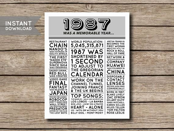 30th Birthday Poster Templates Awesome 30th Birthday Poster 1987 Poster 1987 Facts by