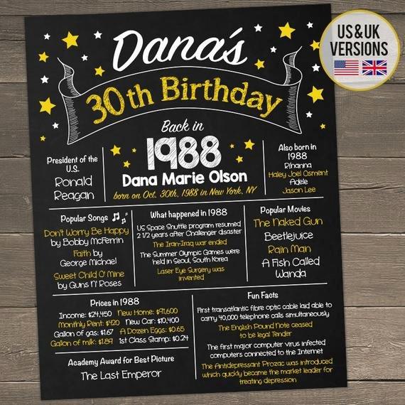 30th Birthday Poster Templates Elegant 30th Birthday Chalkboard 30th Birthday Poster 30th