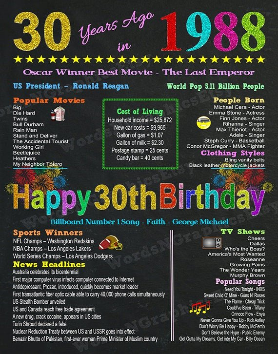 30th Birthday Poster Templates Elegant Sale 30th Birthday Chalkboard Poster File 1988 Fun Facts Year