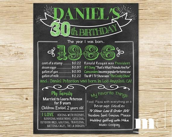 30th Birthday Poster Templates New 30th Birthday Chalkboard Poster Gift for 30th by