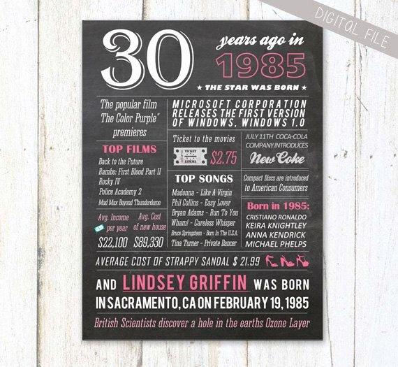 30th Birthday Poster Templates Unique 30th Birthday T Idea Personalized 30th Birthday