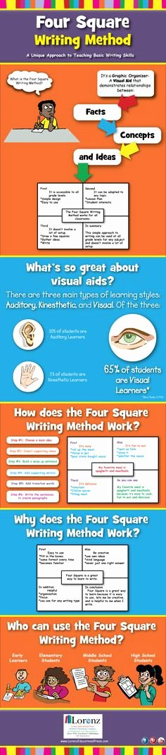 4 Square Writing Template Unique Best 25 Four Square Writing Ideas On Pinterest