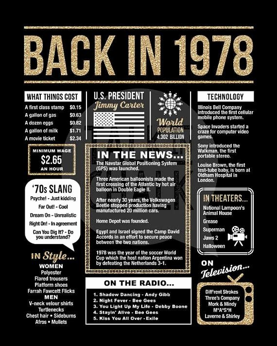 40th Birthday Free Printables New Back In 1978 Black and Gold Glitter Printable Poster
