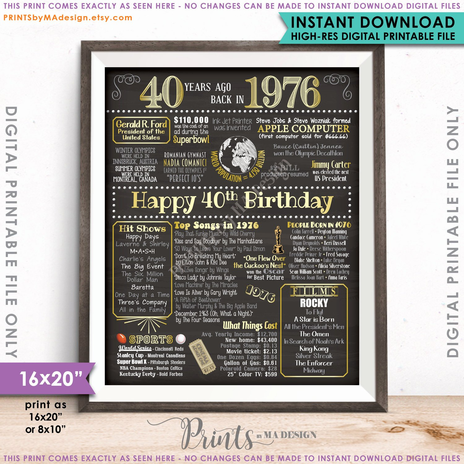 40th Birthday Poster Template Best Of 40th Birthday 1976 Chalkboard Poster Sign by Printsbymadesign