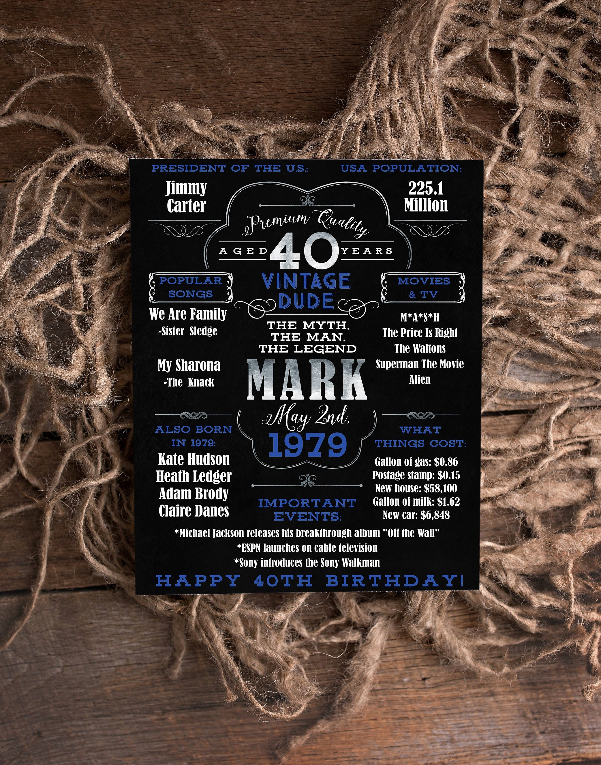 40th Birthday Poster Template Best Of Printed 40th Birthday Poster Back In 1979 What Happened In