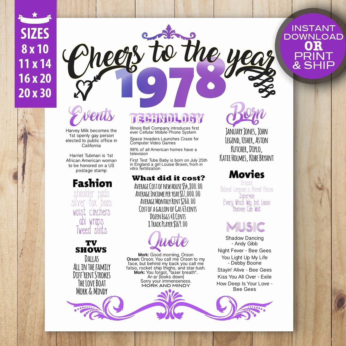 40th Birthday Poster Template Elegant 40th Birthday Printable 1979 Poster Cheers to 40 Years