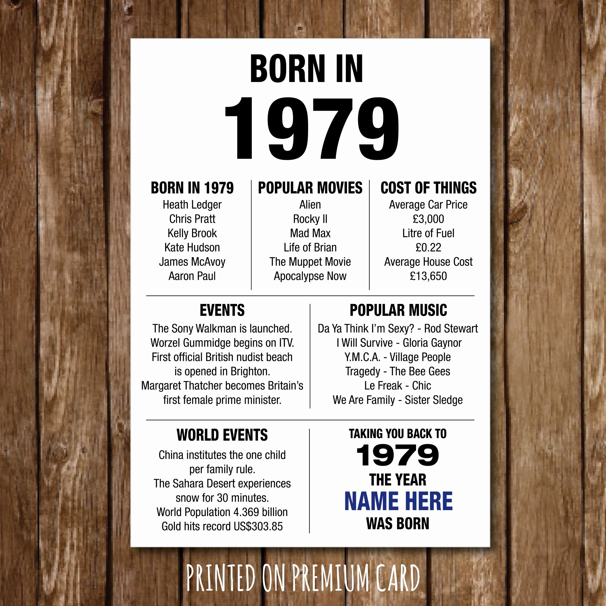 40th Birthday Poster Template Inspirational 40th Birthday Gift Present Poster Print Back In 1979