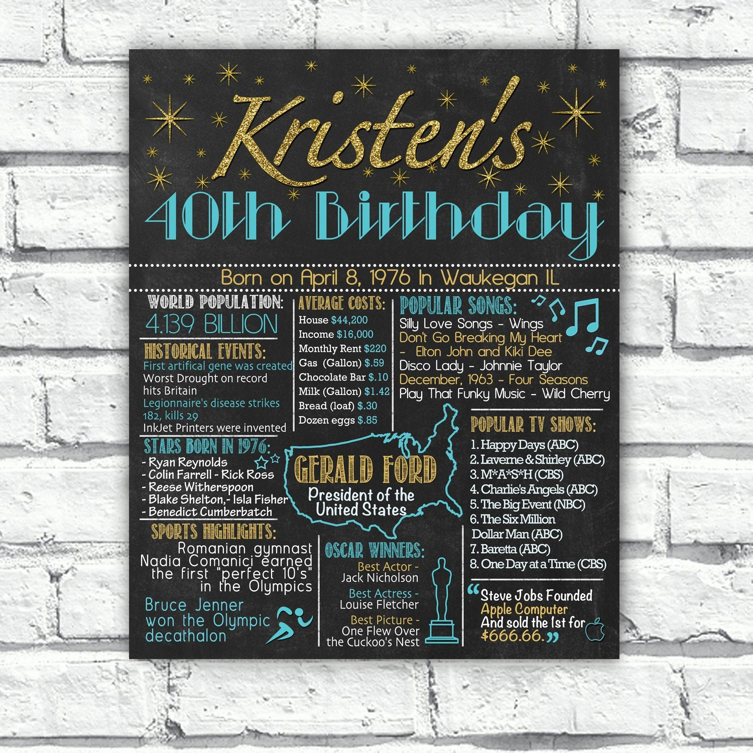 40th Birthday Poster Template Inspirational 40th Birthday Poster 40th Birthday by Letschalkmemories On