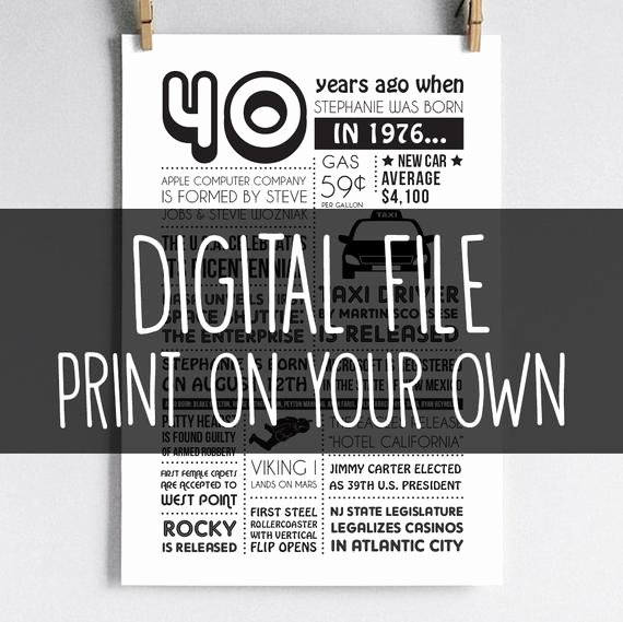 40th Birthday Poster Template Inspirational Personalized 40th Birthday Poster 1976 by Laurelcovecreative