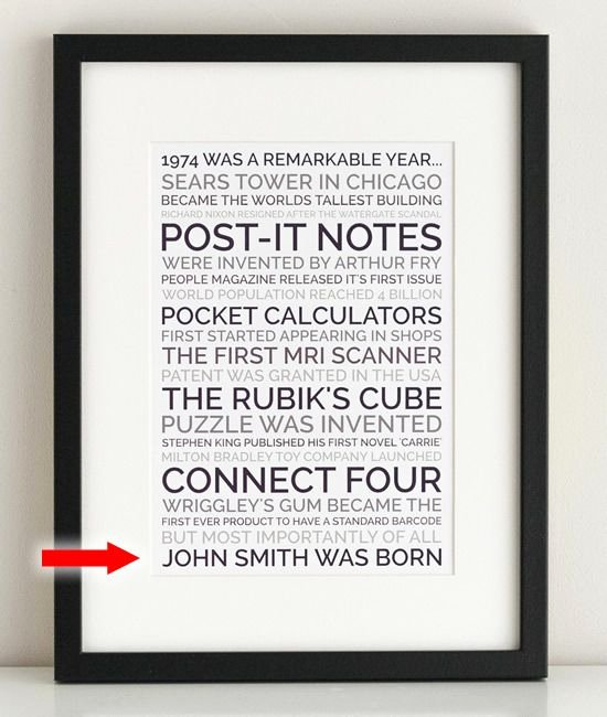 40th Birthday Poster Template Lovely 40th Birthday Poster Gag T Personalize and Print