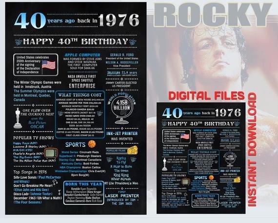 40th Birthday Poster Template Luxury 40th Birthday Poster Chalkboard Poster 40th by Sportbirthday
