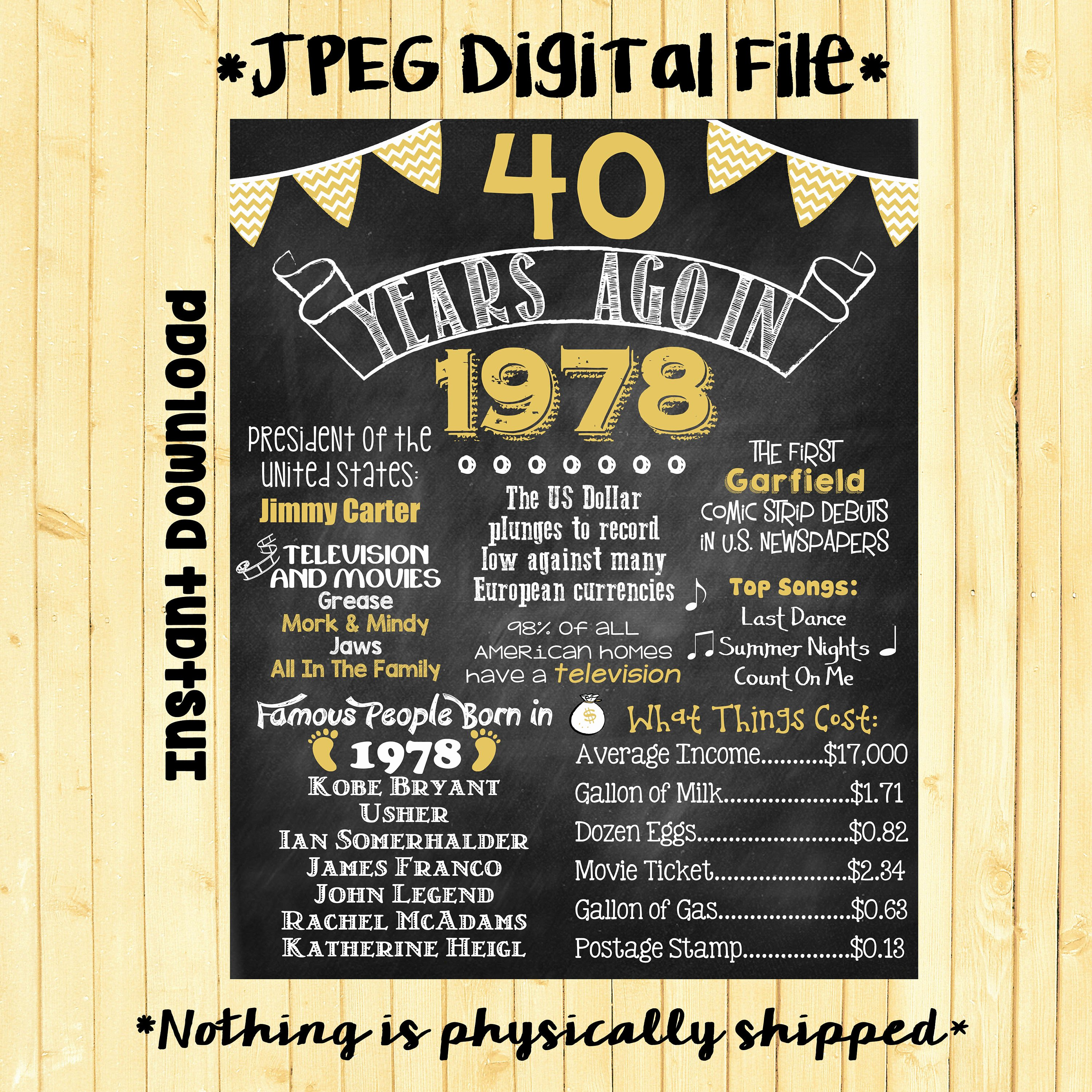 40th Birthday Poster Template Luxury Gold 40th Birthday Chalkboard 1978 Poster 40 Years Ago In 1978