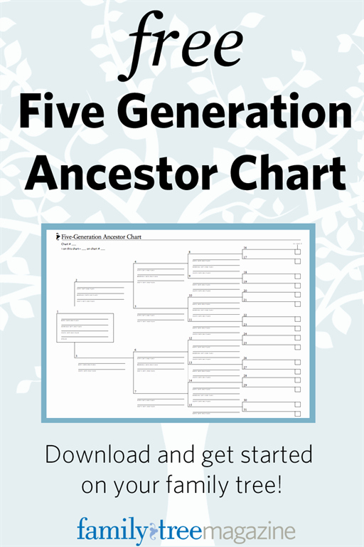 5 Generation Family Tree Inspirational Free forms Five Generation Ancestor Chart