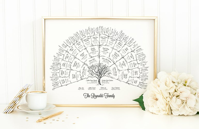 5 Generation Family Tree Luxury Personalized 5 Generation Ancestral Family Tree Fan Chart