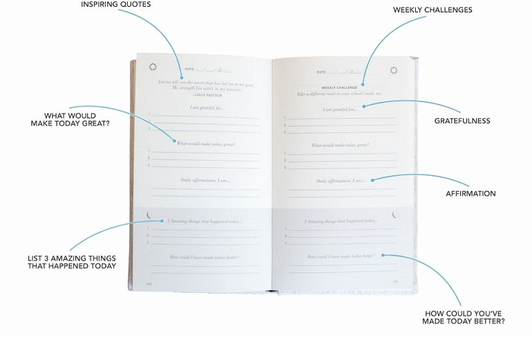 5 Minute Journal Beautiful the Five Minute Journal that Made Tim Ferriss Happier