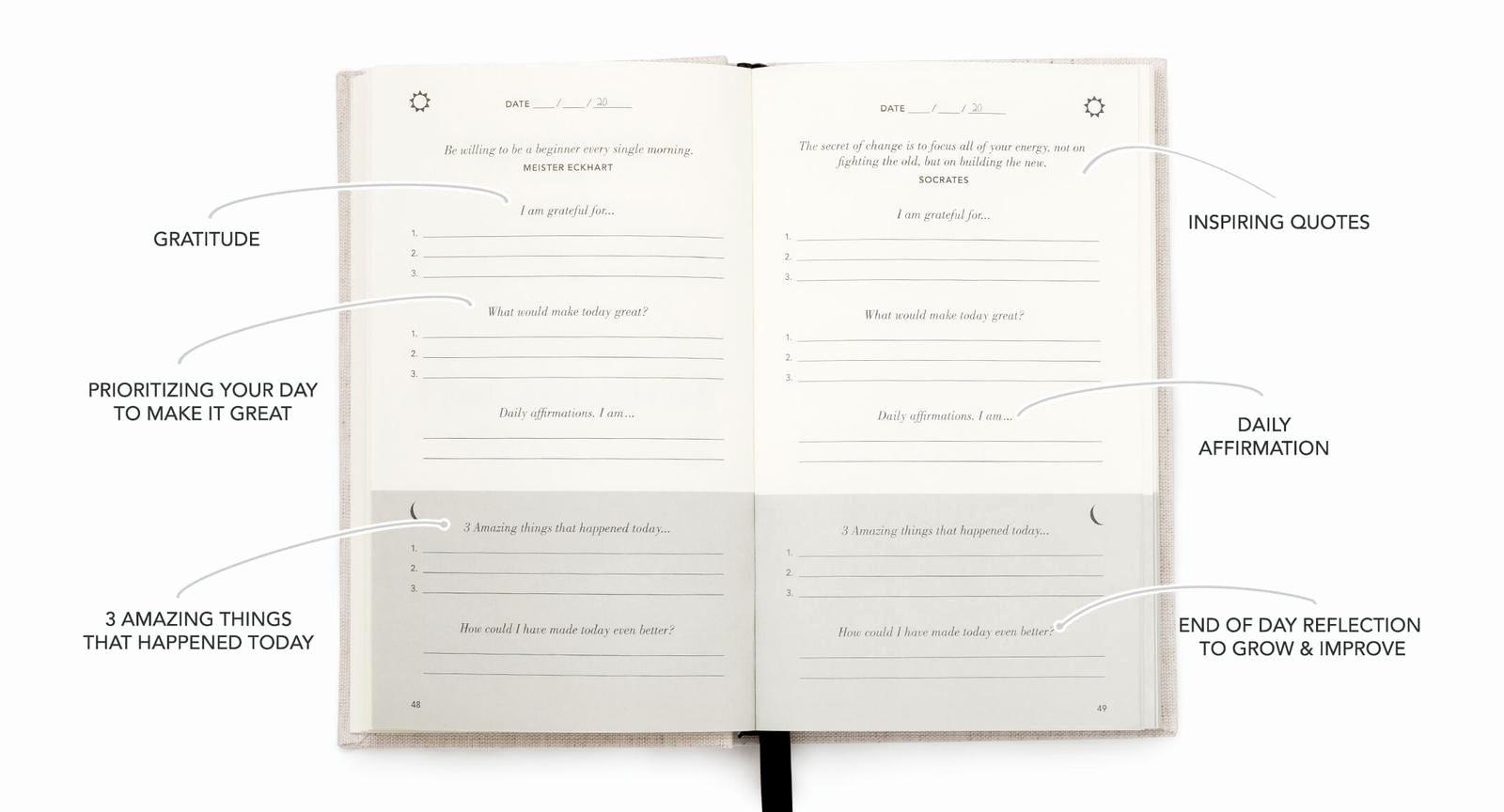 5 Minute Journal Fresh Journaling – Miha Rekar