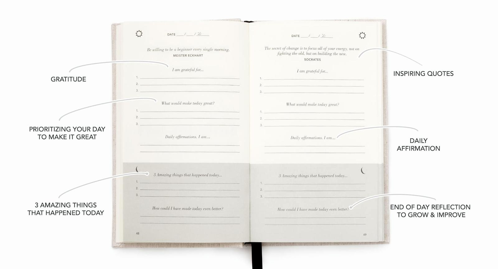 5 Minute Journal Inspirational the Five Minute Journal Simplest Most Effective Way to