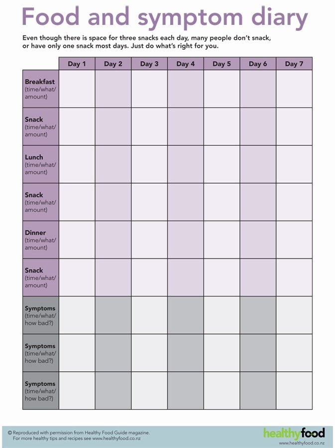 7 Day Food Diary Template Elegant 7 Day Low Fodmap Diet Plan for Ibs Printable Pdf