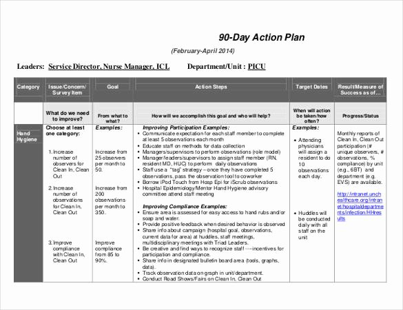 90 Day Plan Examples Awesome 37 30 60 90 Day Plan Templates Word Pages Pdf Google